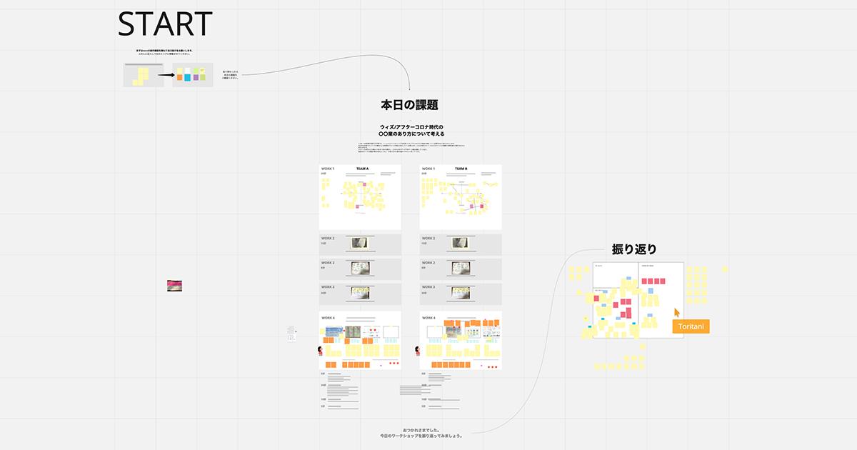 「意思決定」をテーマに、オンラインワークショップを実施しました