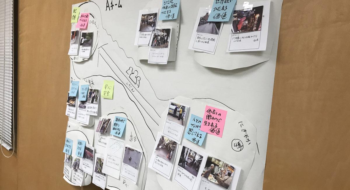 Xデザイン学校 4-5回目 質的調査