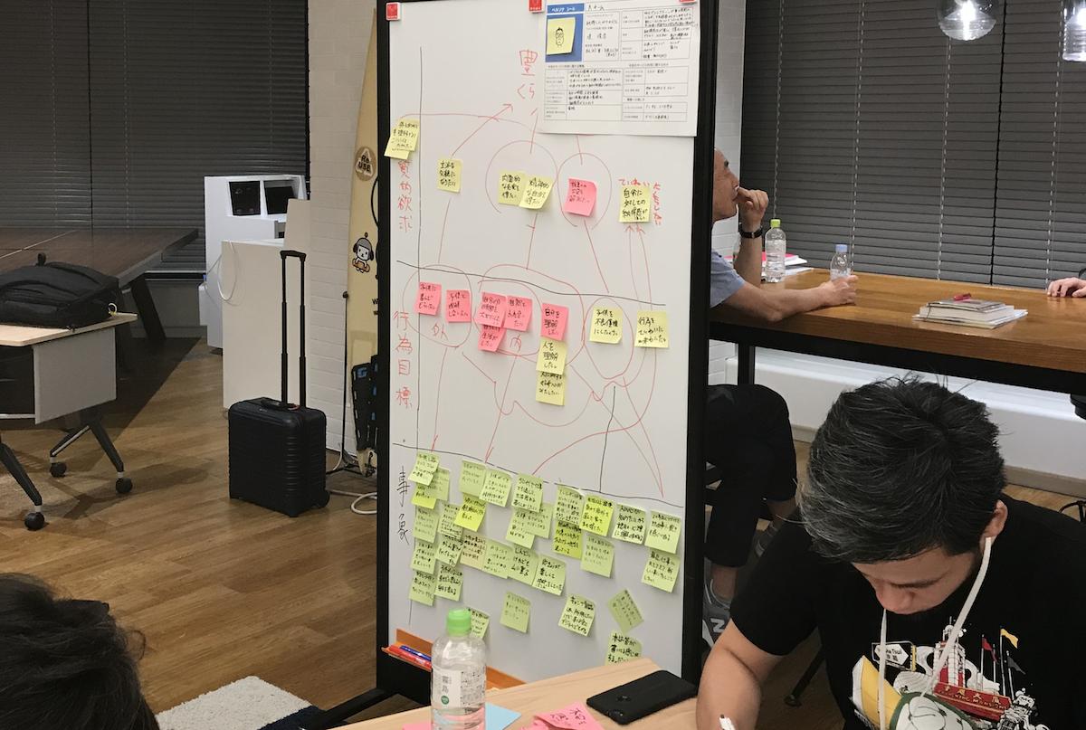 Xデザイン学校 6回目 ユーザー情報の可視化